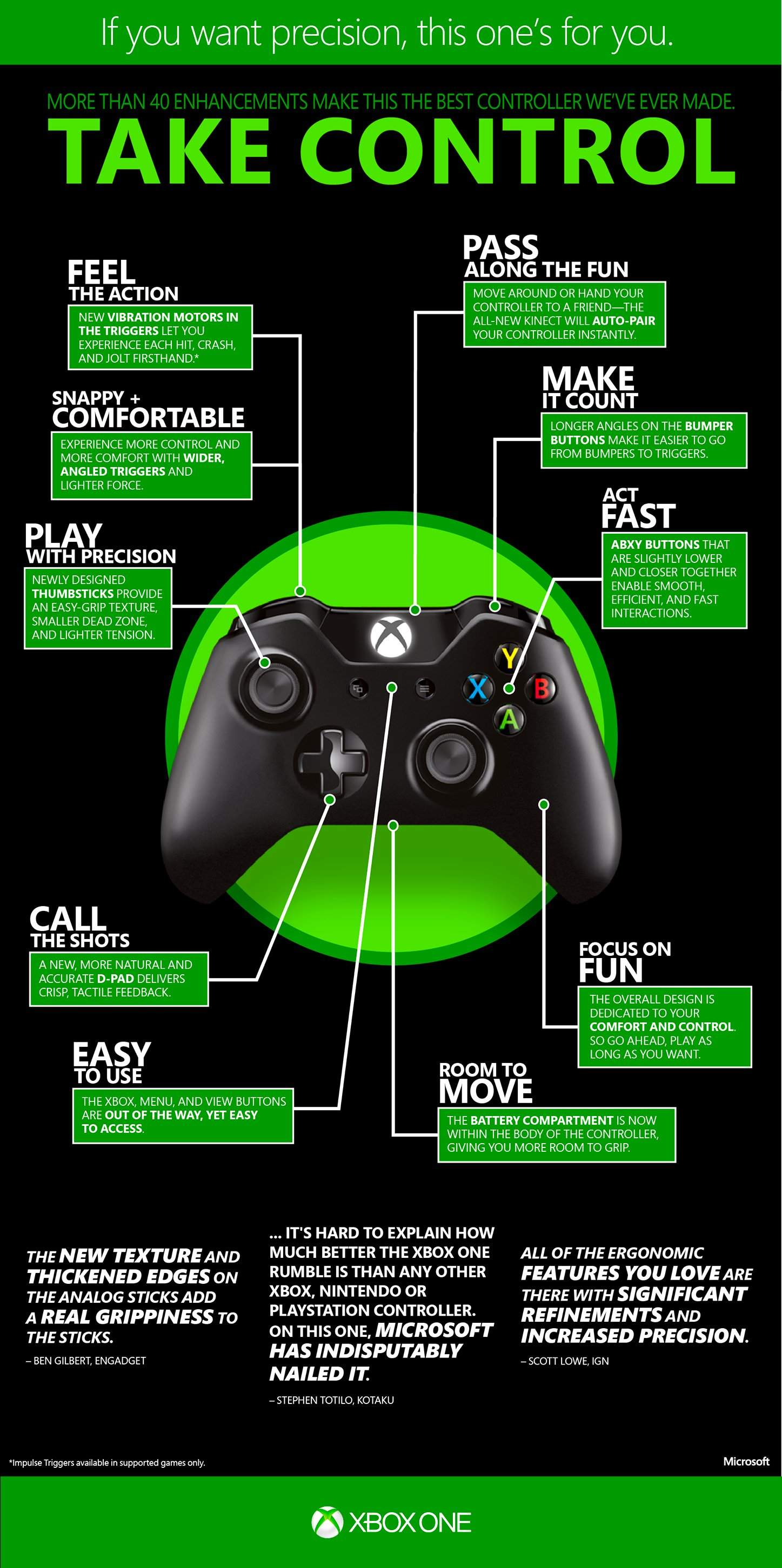 New Xbox One Game Controller : A guided overview of the xbox one controller vamers