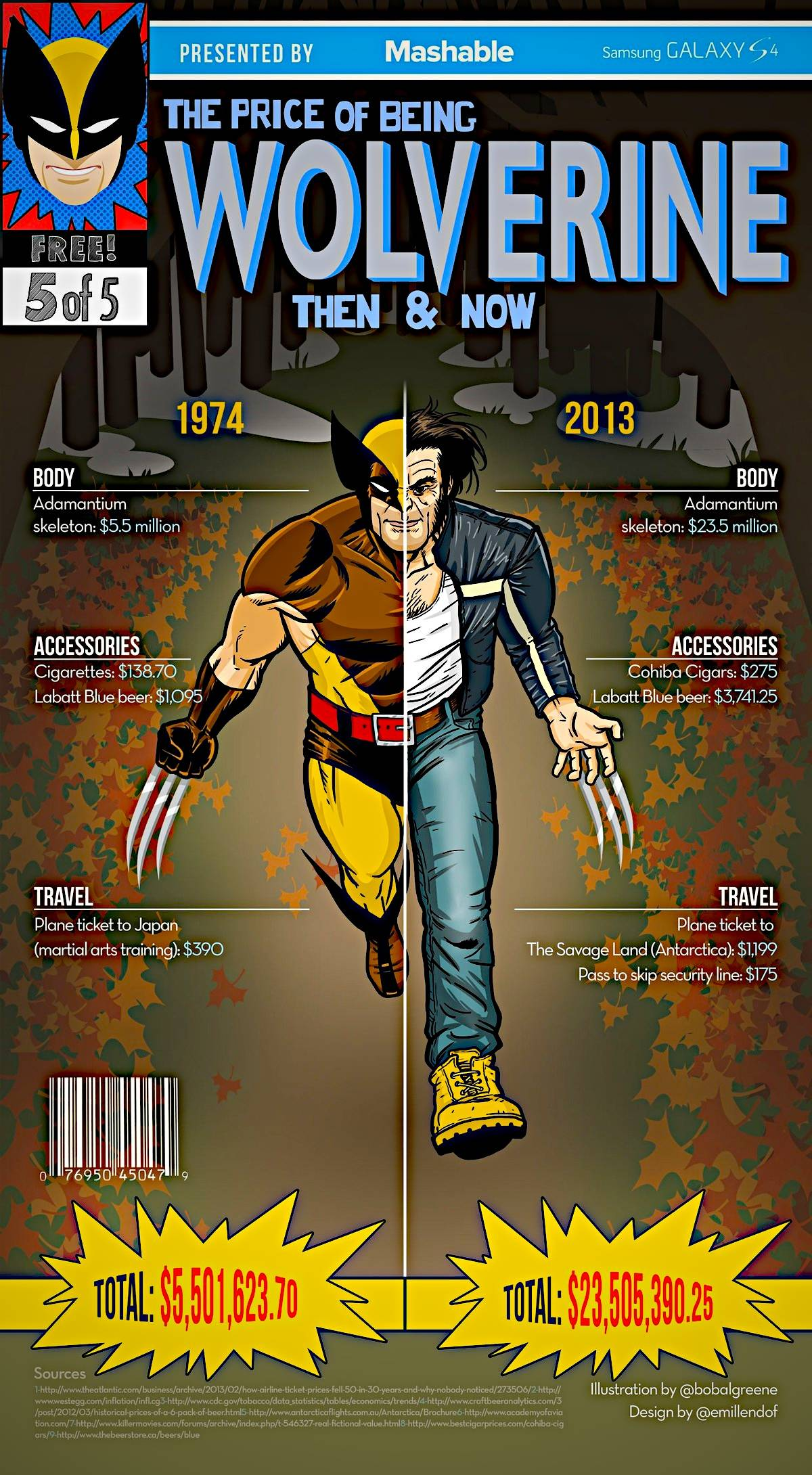 Vamers - Infographics - The Cost of Being a Superhero - Then and Now - Wolverine
