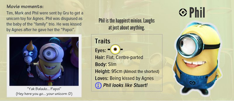 Vamers - Infographics - A Who's Who of the Minions from Despicable Me - Phil
