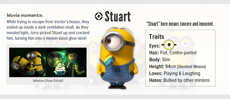 Vamers - Infographics - A Who's Who of the Minions from Despicable Me - Stuart