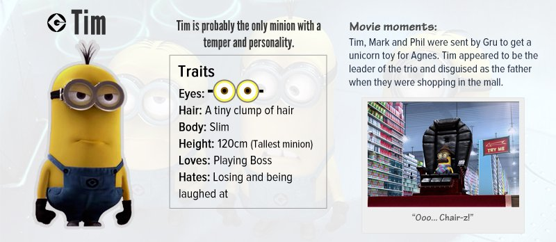 Vamers - Infographics - A Who's Who of the Minions from Despicable Me - Tim