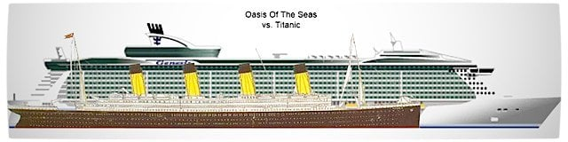 Vamers - Ermahgerd - The Titanic is Dwarfed by Modern Cruise Ships - Titanic Comparison Horizontal