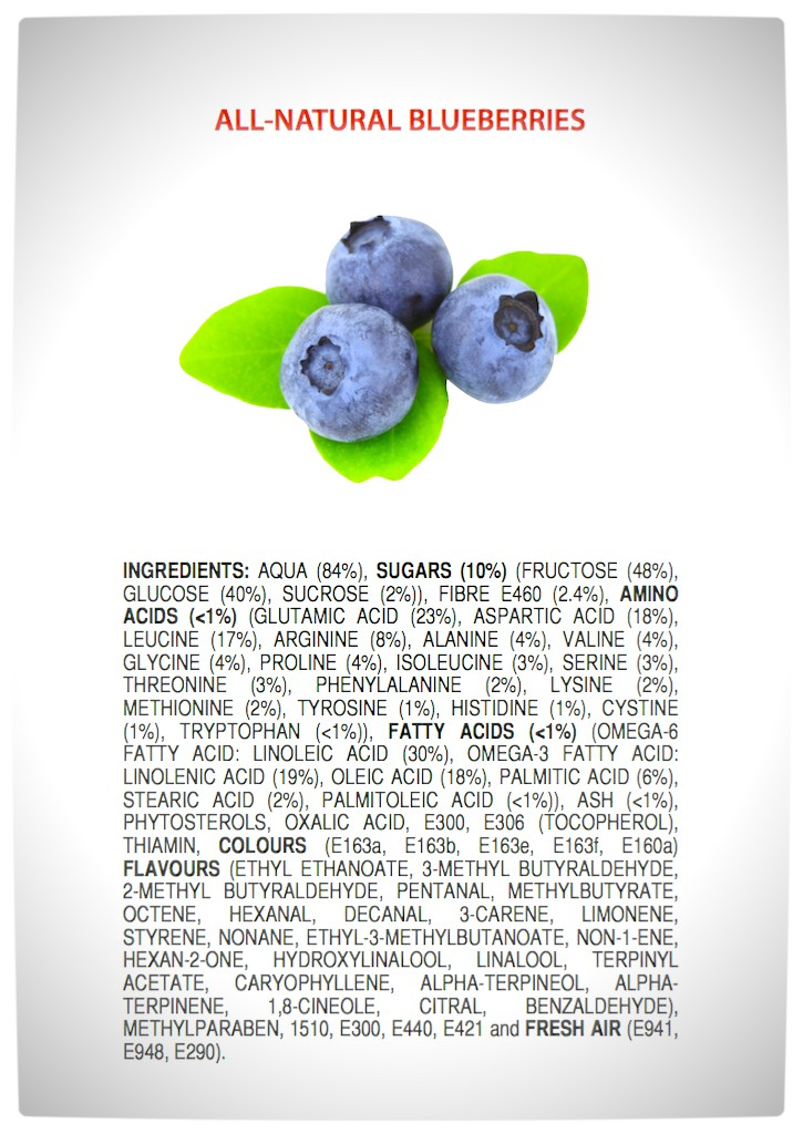 Vamers - FYI - Infographics - What if Natural products had Ingredient Labels - Natural Blueberry