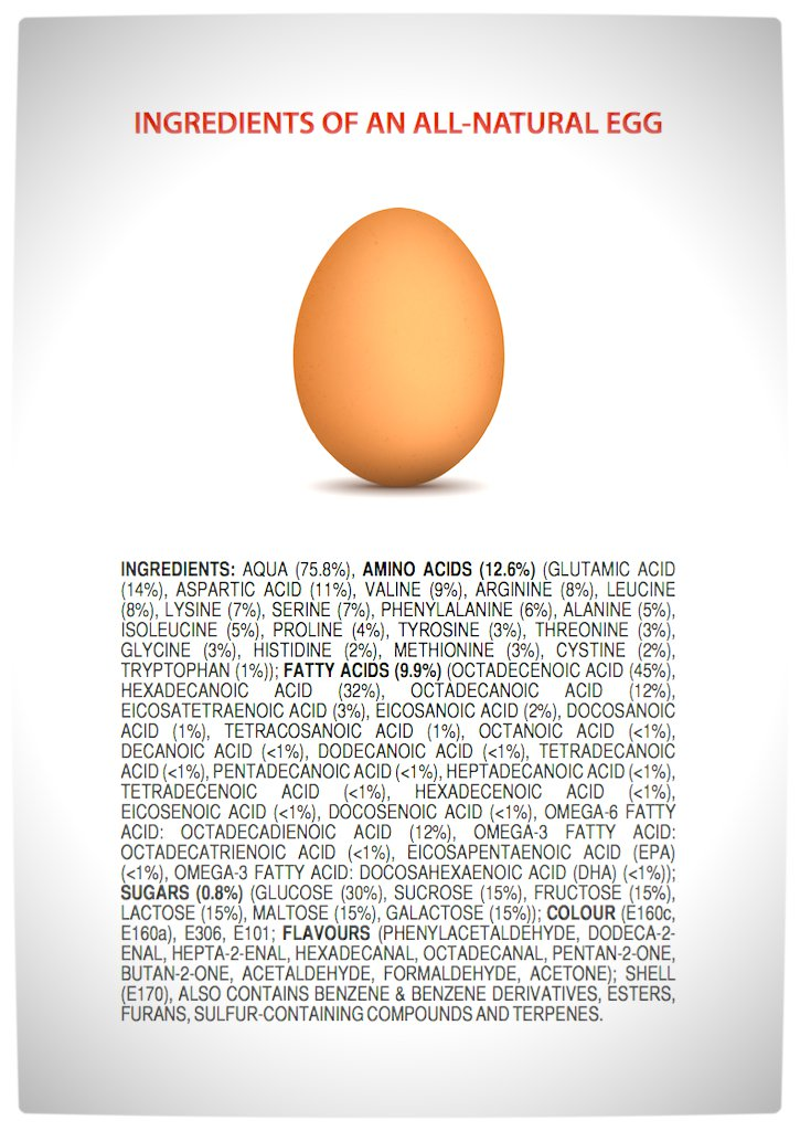 Vamers - FYI - Infographics - What if Natural products had Ingredient Labels - Natural Egg