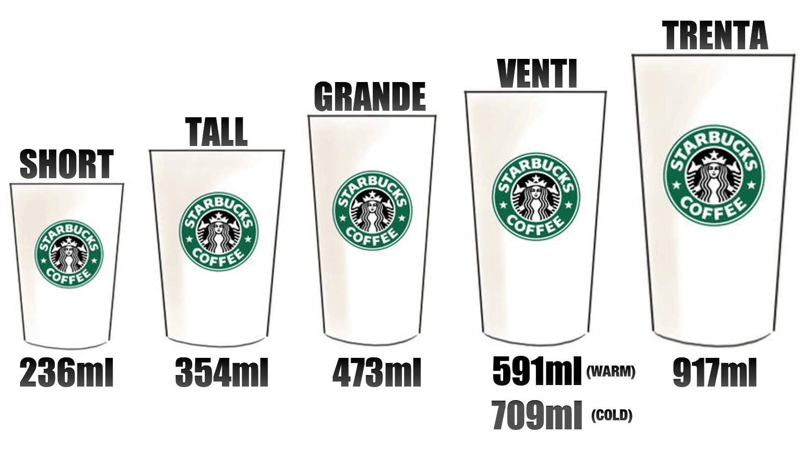 coffee mug size with I Refuse To Use The Stupid Size Names At Starbucks 2584586 3 on Table Mockup in addition Clipart Blue Mug 1 additionally 885921 as well Bars as well Coffee Beans.